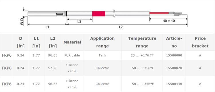 Berührungsloser sensor medidor de voltaje durchgangsprüfer cem ac-15